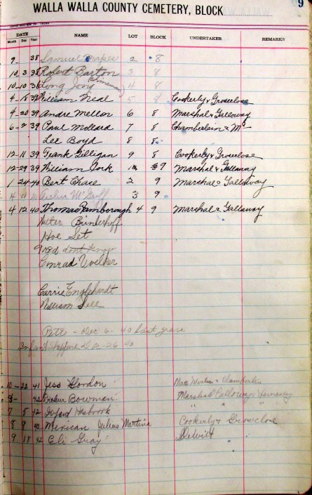 Poor Farm Record of Burials - Page 9