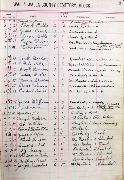 Poor Farm Record of Burials - Page 3