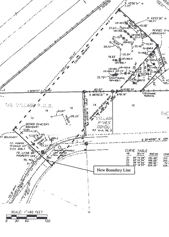 survey of the expanded mccool catholic cemetery showing archaeological excavations january 2003 data provided by tomkins land surveying